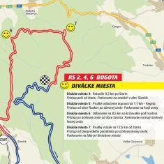 SS Bogota map / Mapa RS Bogota